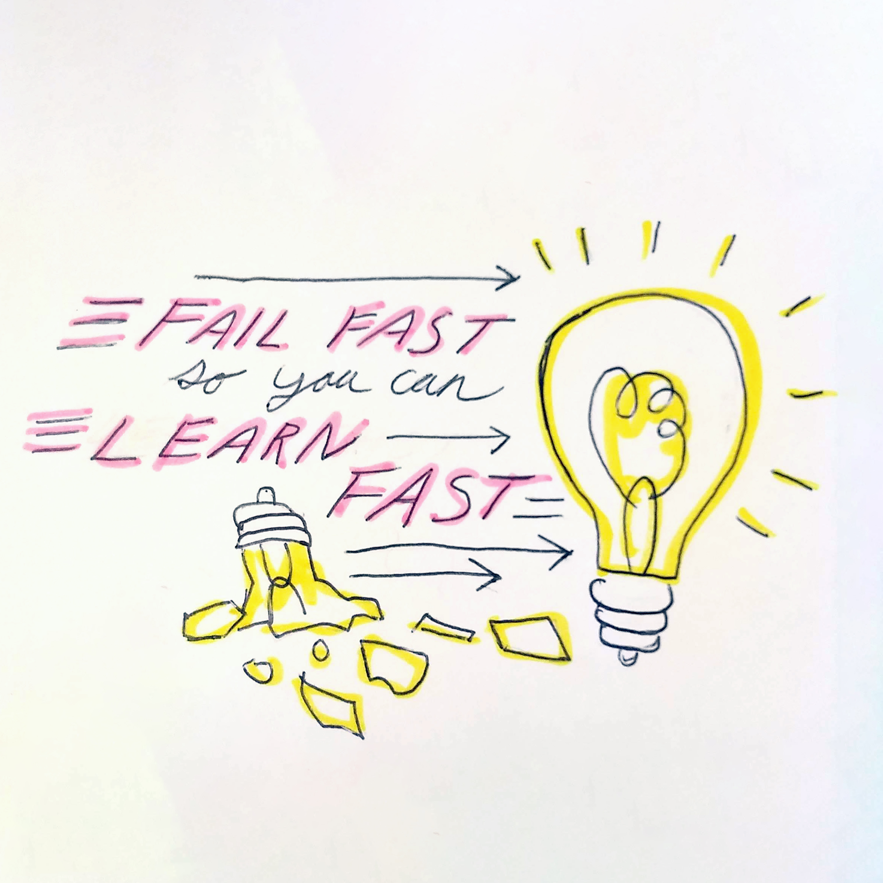 Idea-1-2-Learn-Fast.jpg